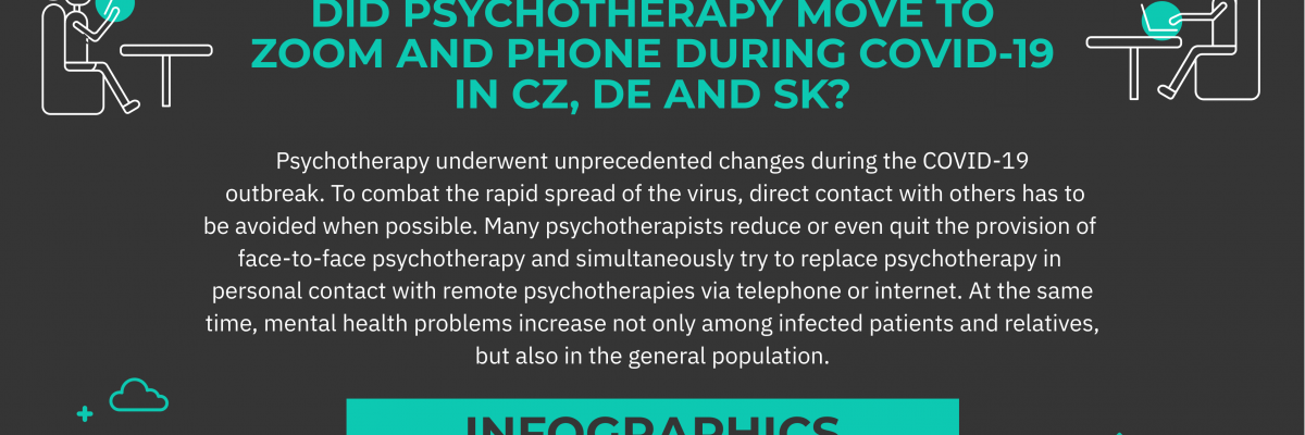 (CZ) Did psychotherapy move to Zoom and phone during COVID-19 in CZ, DE and SK?
