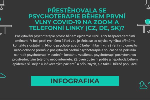 Did psychotherapy move to Zoom and phone during COVID-19 in CZ, DE and SK?